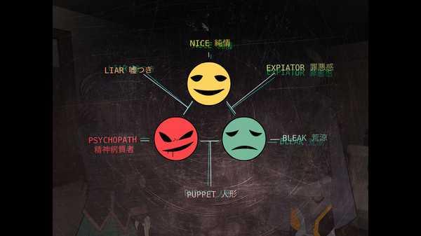 Screenshot Broken Minds